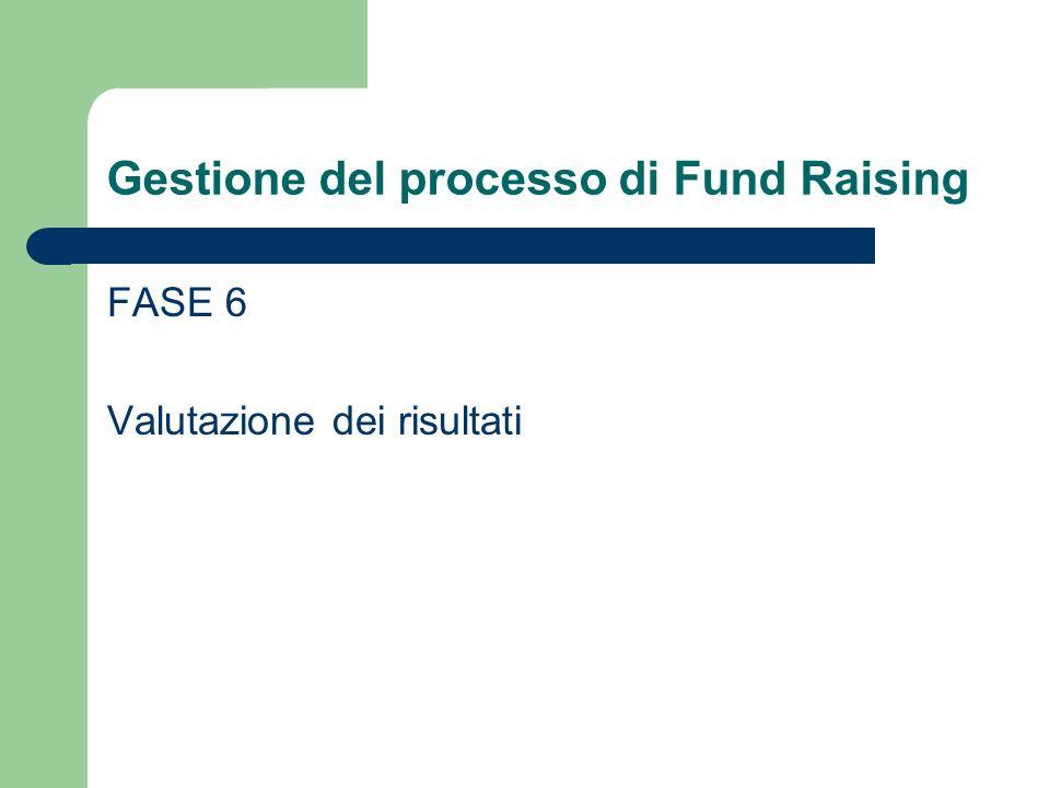 Gestione del processo di Fund Raising FASE 6 Valutazione dei risultati