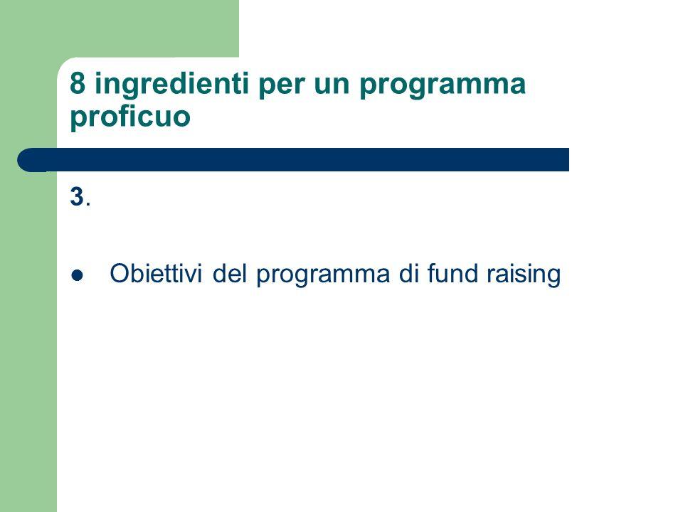 8 ingredienti per un programma proficuo 3.3. Obiettivi del programma di fund raising