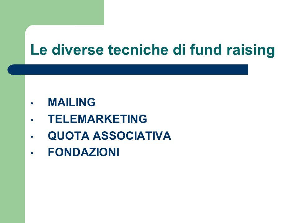 Le diverse tecniche di fund raising MAILING TELEMARKETING QUOTA ASSOCIATIVA FONDAZIONI