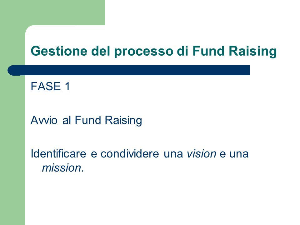 Gestione del processo di Fund Raising FASE 1 Avvio al Fund Raising Identificare e condividere una vision e una mission.