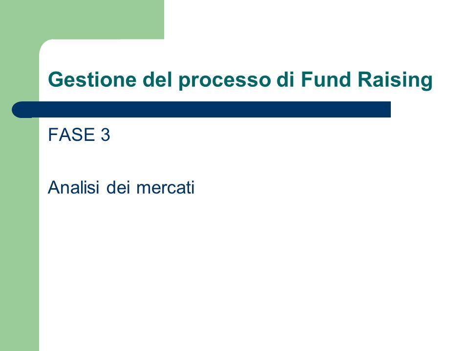 Gestione del processo di Fund Raising FASE 3 Analisi dei mercati
