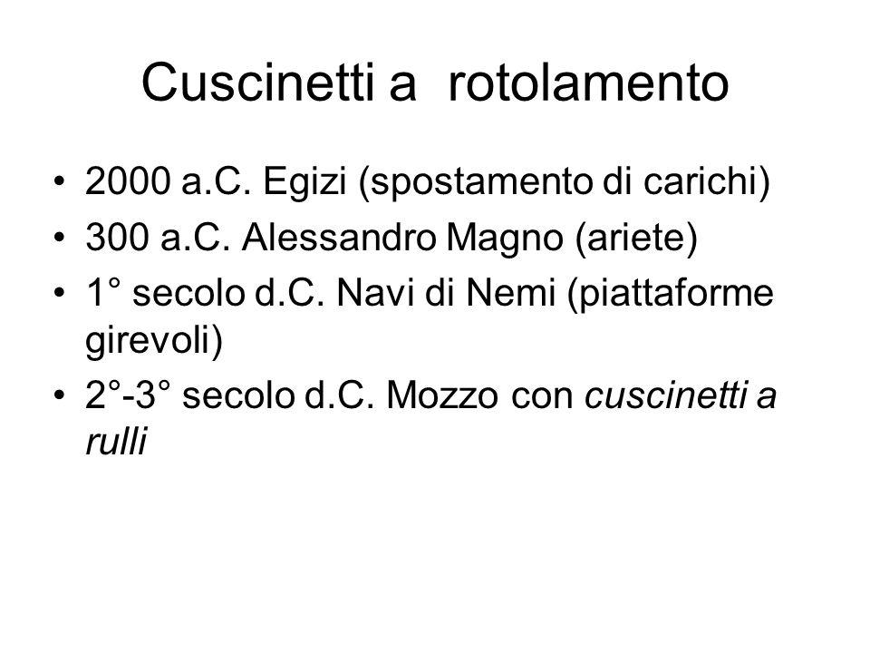 Cuscinetti a rotolamento 2000 a.C. Egizi (spostamento di carichi) 300 a.C. Alessandro Magno (ariete) 1° secolo d.C. Navi di Nemi (piattaforme girevoli