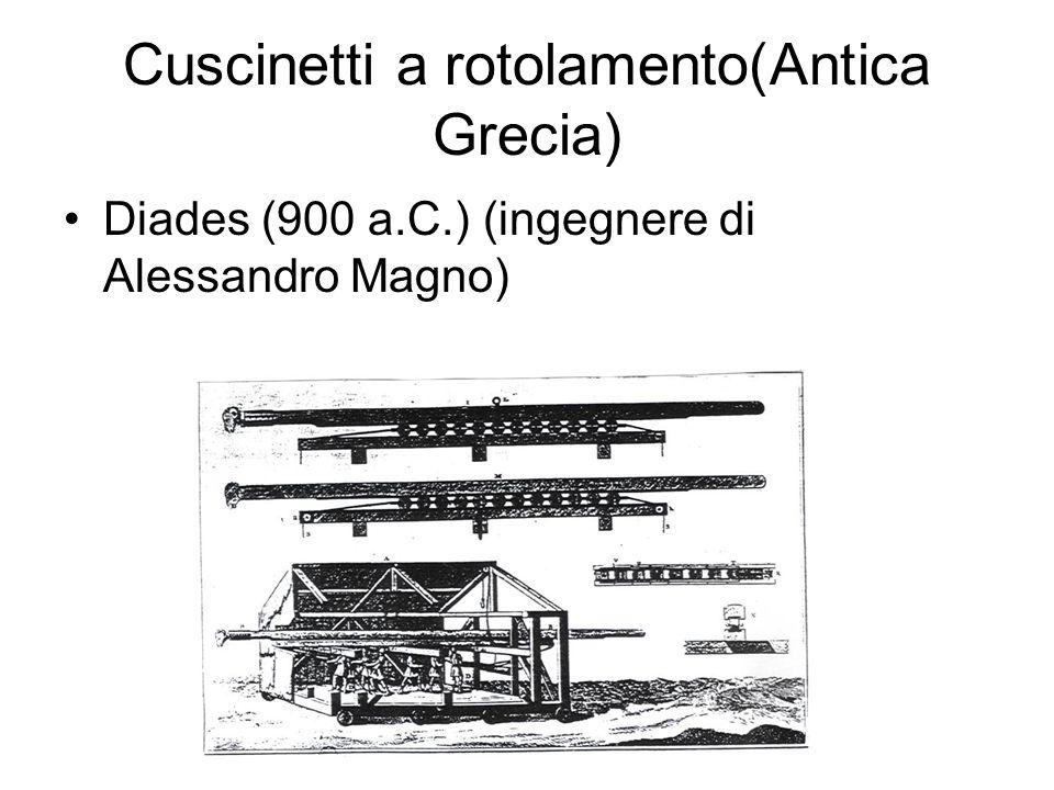 Cuscinetti a rotolamento(Antica Grecia) Diades (900 a.C.) (ingegnere di Alessandro Magno)