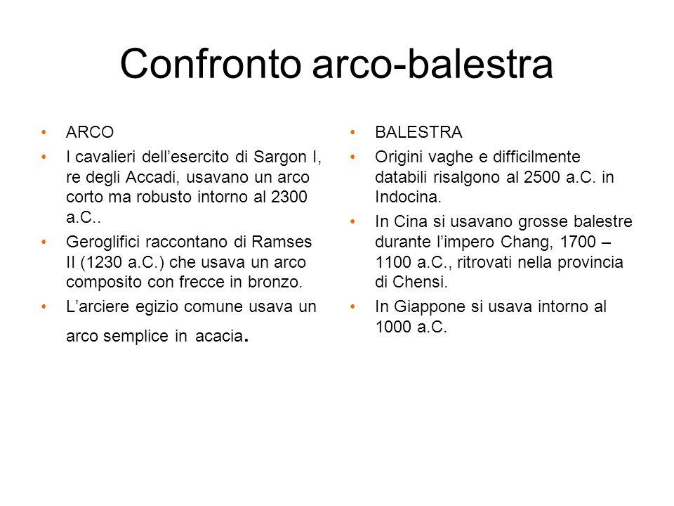 Confronto arco-balestra ARCO I cavalieri dellesercito di Sargon I, re degli Accadi, usavano un arco corto ma robusto intorno al 2300 a.C.. Geroglifici