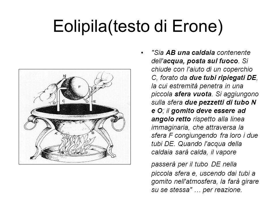 Eolipila(testo di Erone)