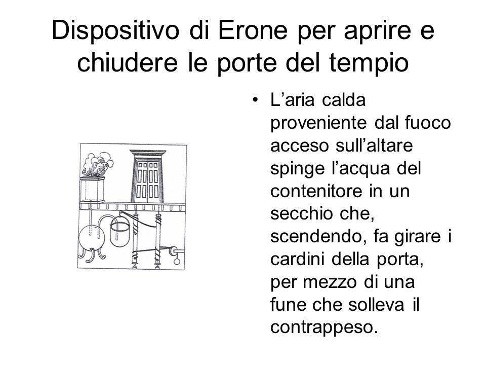 Dispositivo di Erone per aprire e chiudere le porte del tempio Laria calda proveniente dal fuoco acceso sullaltare spinge lacqua del contenitore in un