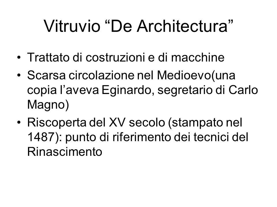 Vitruvio De Architectura Trattato di costruzioni e di macchine Scarsa circolazione nel Medioevo(una copia laveva Eginardo, segretario di Carlo Magno)