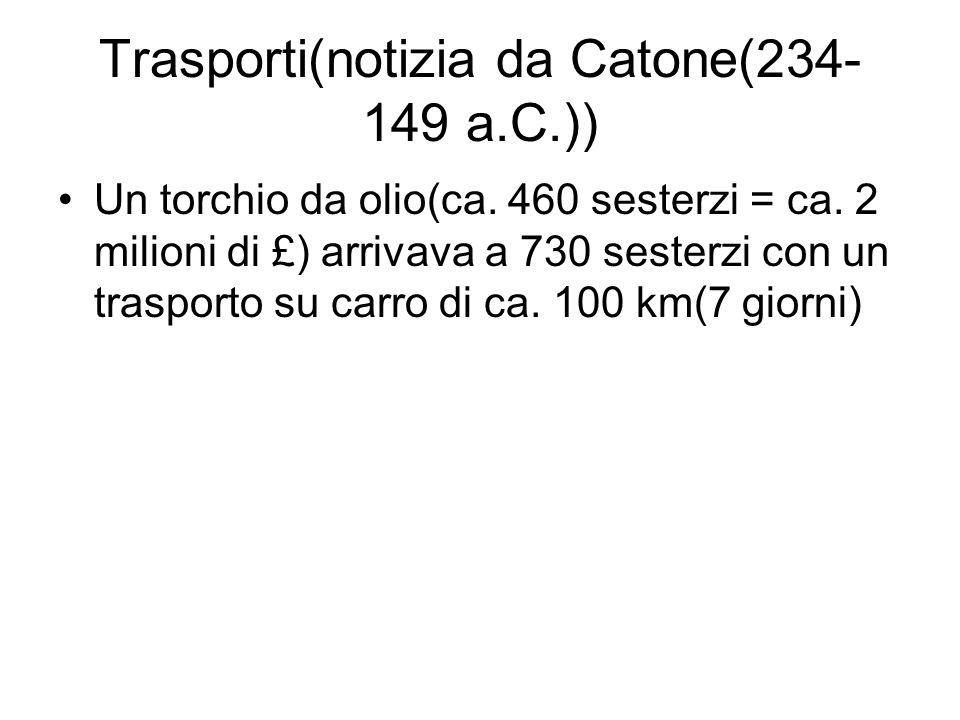 Trasporti(notizia da Catone(234- 149 a.C.)) Un torchio da olio(ca. 460 sesterzi = ca. 2 milioni di £) arrivava a 730 sesterzi con un trasporto su carr