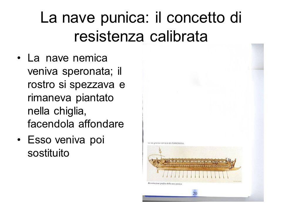 La nave punica: il concetto di resistenza calibrata La nave nemica veniva speronata; il rostro si spezzava e rimaneva piantato nella chiglia, facendol