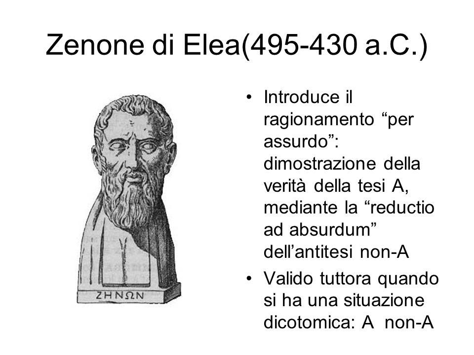 Zenone di Elea(495-430 a.C.) Introduce il ragionamento per assurdo: dimostrazione della verità della tesi A, mediante la reductio ad absurdum dellanti