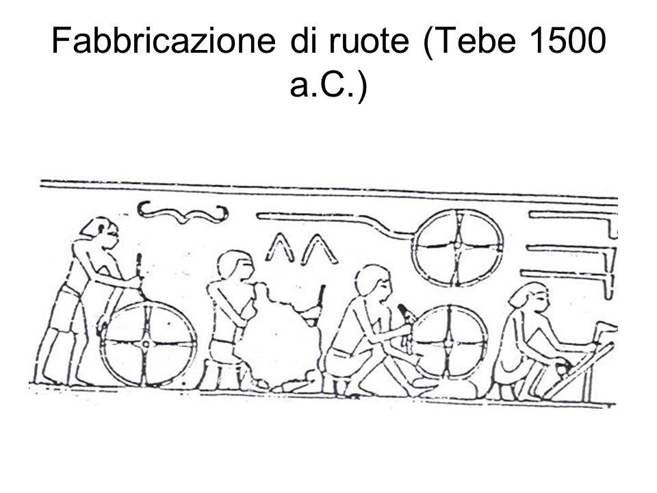 Fabbricazione di ruote (Tebe 1500 a.C.)