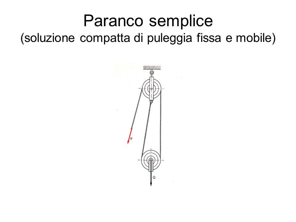 Paranco semplice (soluzione compatta di puleggia fissa e mobile)