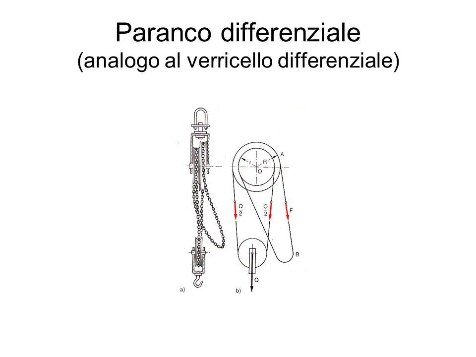 Paranco differenziale (analogo al verricello differenziale)
