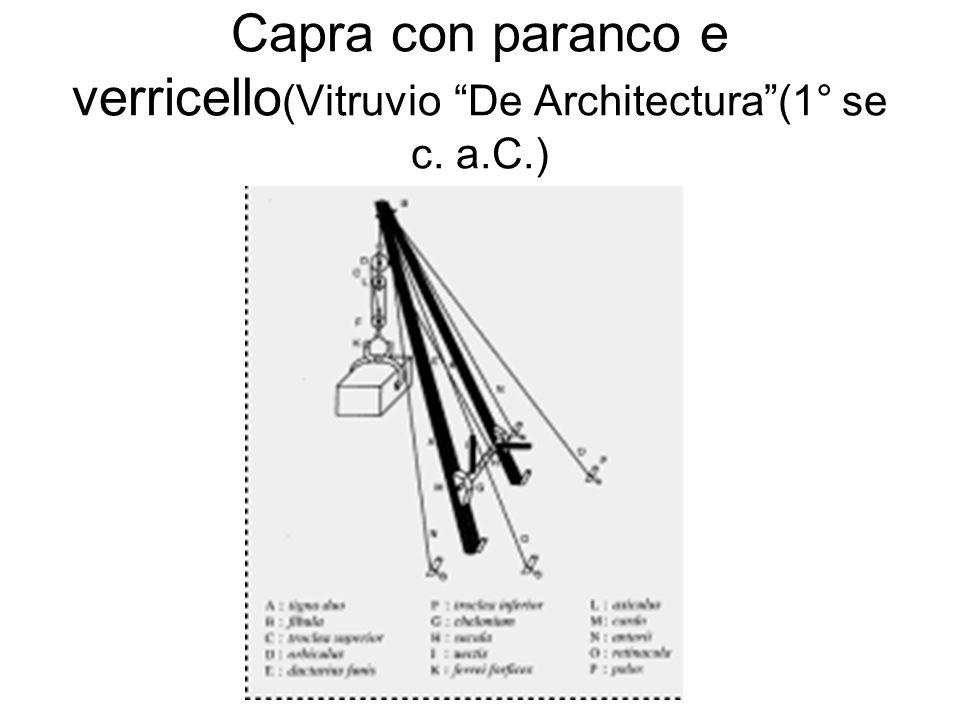 Capra con paranco e verricello (Vitruvio De Architectura(1° se c. a.C.)