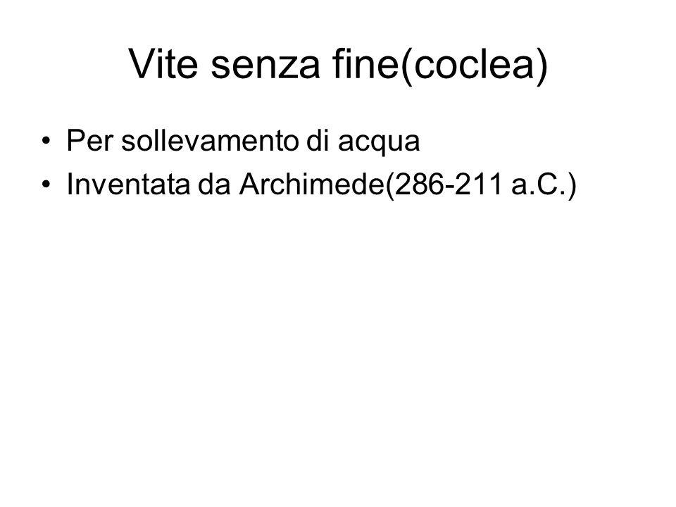 Vite senza fine(coclea) Per sollevamento di acqua Inventata da Archimede(286-211 a.C.)