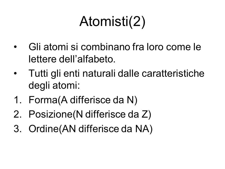 Atomisti(2) Gli atomi si combinano fra loro come le lettere dellalfabeto. Tutti gli enti naturali dalle caratteristiche degli atomi: 1.Forma(A differi