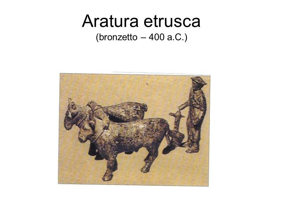 Aratura etrusca (bronzetto – 400 a.C.)