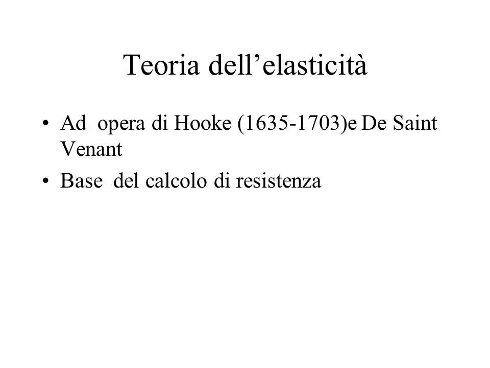 Teoria dellelasticità Ad opera di Hooke (1635-1703)e De Saint Venant Base del calcolo di resistenza