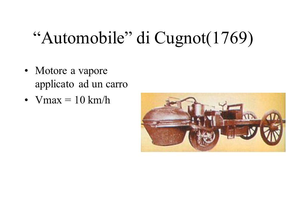 Automobile di Cugnot(1769) Motore a vapore applicato ad un carro Vmax = 10 km/h