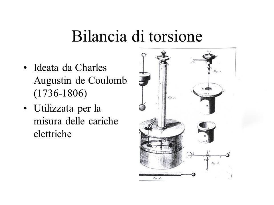 Bilancia di torsione Ideata da Charles Augustin de Coulomb (1736-1806) Utilizzata per la misura delle cariche elettriche