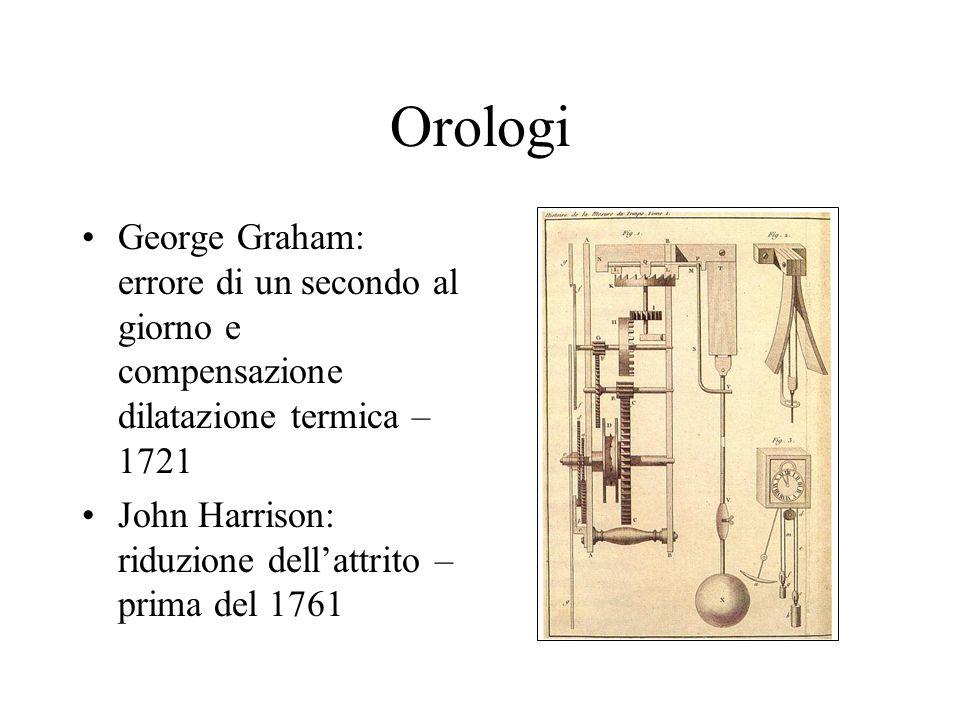Orologi George Graham: errore di un secondo al giorno e compensazione dilatazione termica – 1721 John Harrison: riduzione dellattrito – prima del 1761