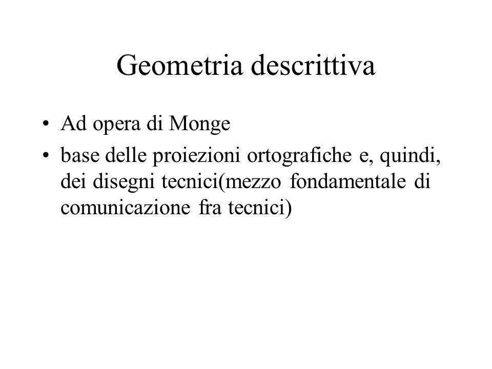 Geometria descrittiva Ad opera di Monge base delle proiezioni ortografiche e, quindi, dei disegni tecnici(mezzo fondamentale di comunicazione fra tecn