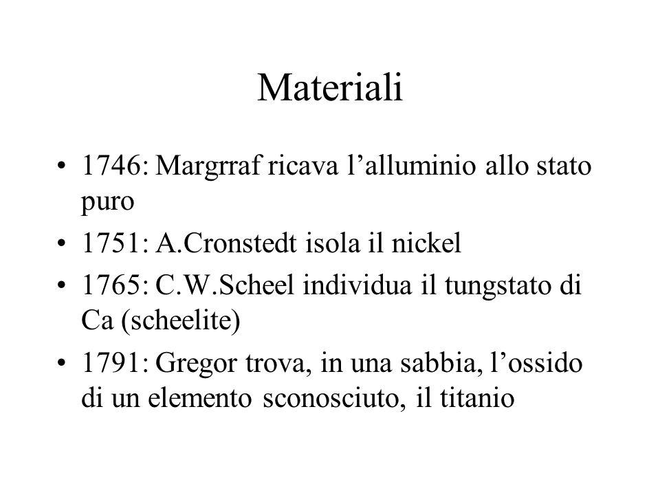 Materiali 1746: Margrraf ricava lalluminio allo stato puro 1751: A.Cronstedt isola il nickel 1765: C.W.Scheel individua il tungstato di Ca (scheelite)