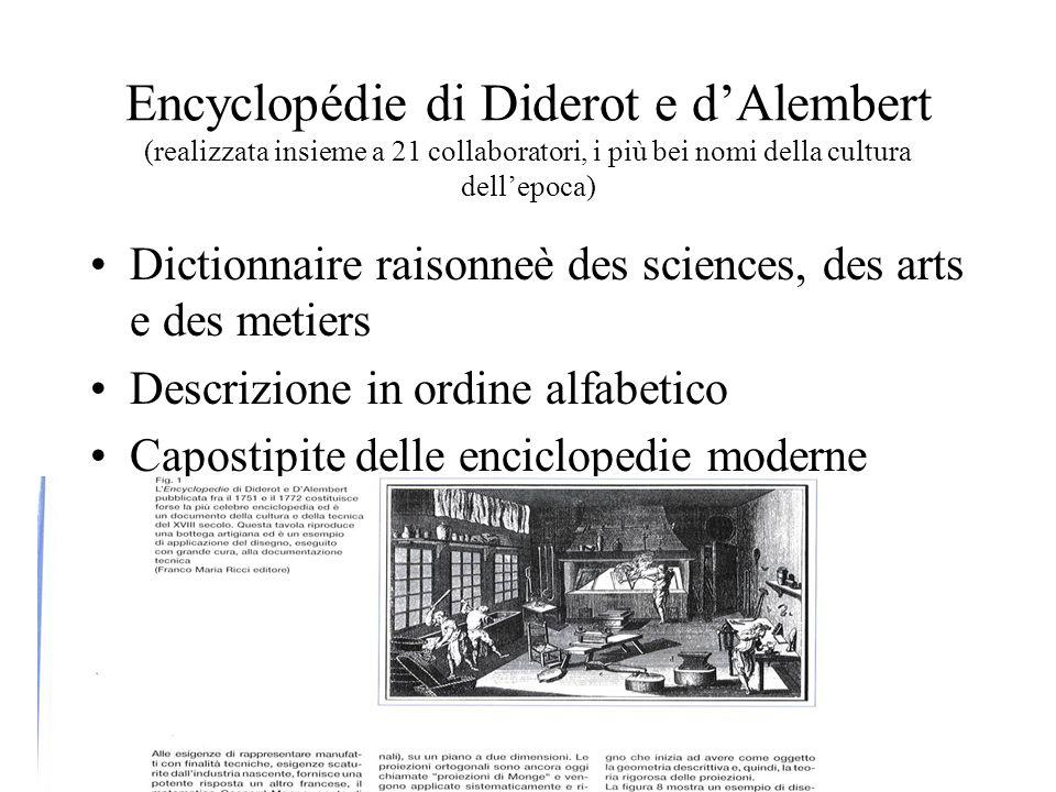 Encyclopédie di Diderot e dAlembert (realizzata insieme a 21 collaboratori, i più bei nomi della cultura dellepoca) Dictionnaire raisonneè des science