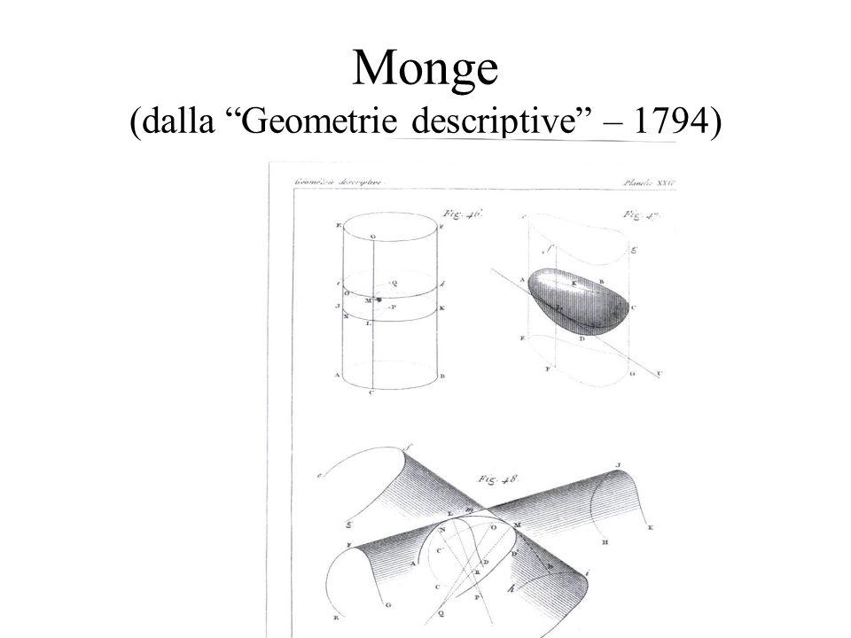Monge (dalla Geometrie descriptive – 1794)