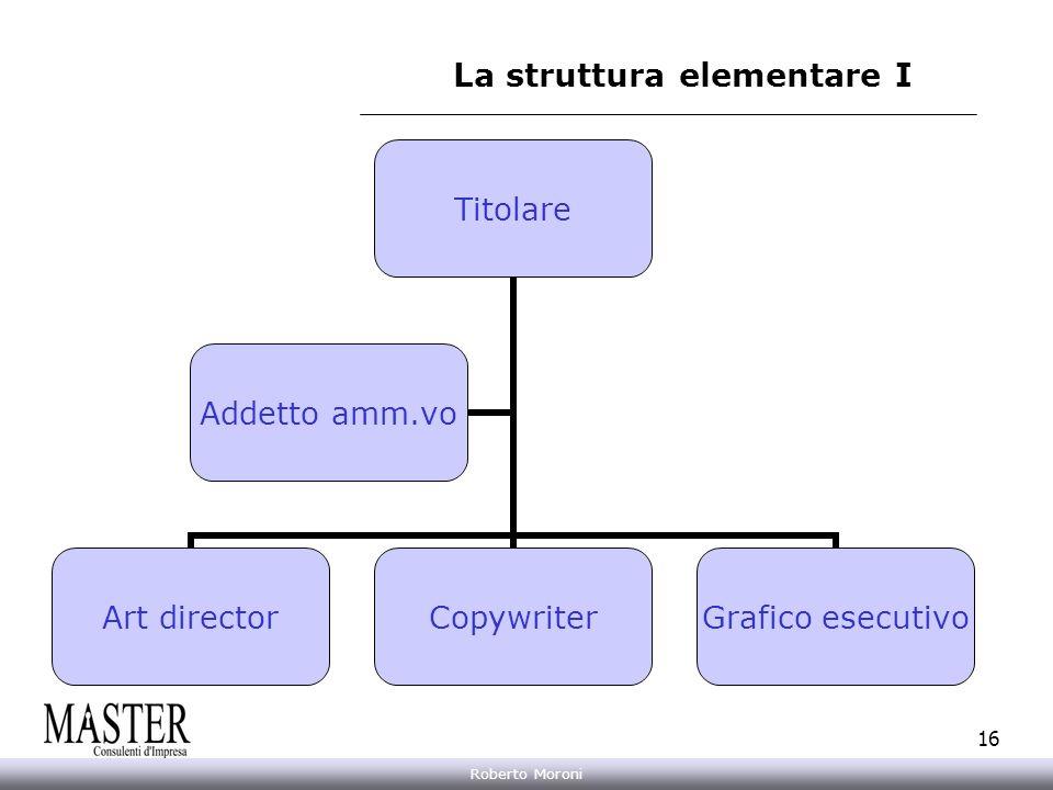 Annarita Gelasio Roberto Moroni 16 La struttura elementare I Titolare Art director Copywriter Grafico esecutivo Addetto amm.vo
