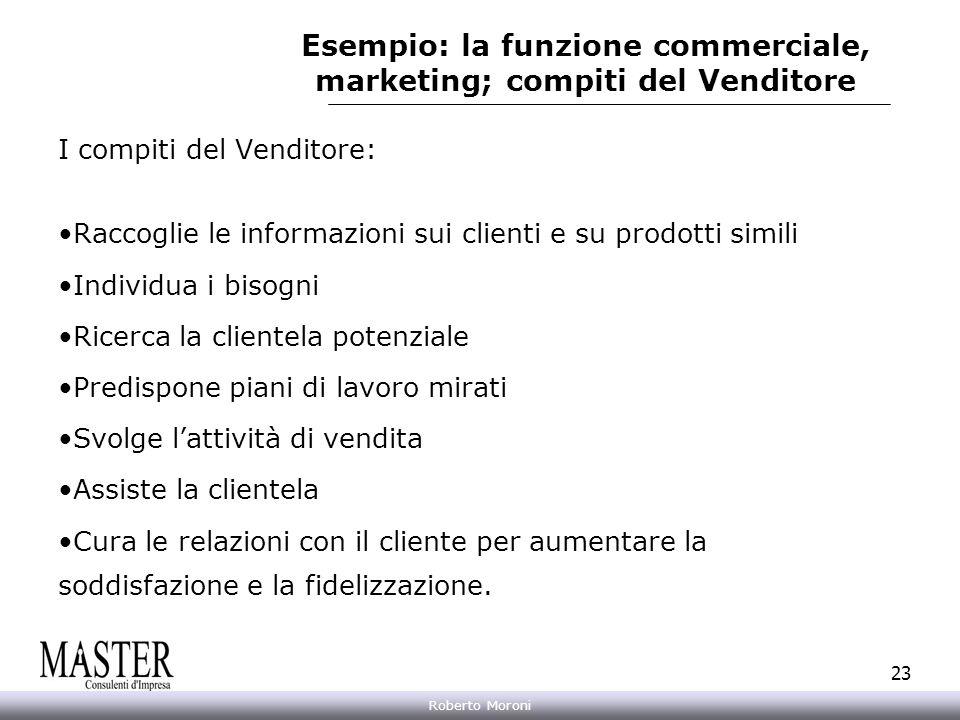 Annarita Gelasio Roberto Moroni 23 I compiti del Venditore: Raccoglie le informazioni sui clienti e su prodotti simili Individua i bisogni Ricerca la