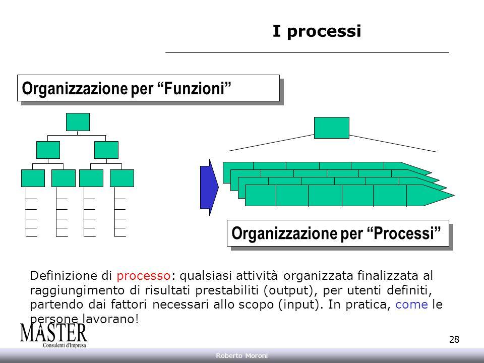 Annarita Gelasio Roberto Moroni 28 I processi Organizzazione per Funzioni Organizzazione per Processi Definizione di processo: qualsiasi attività orga