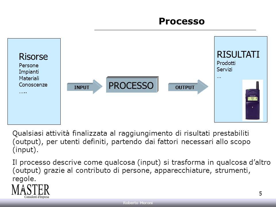 Annarita Gelasio Roberto Moroni 5 Processo INPUT Risorse Persone Impianti Materiali Conoscenze ….. PROCESSO OUTPUT RISULTATI Prodotti Servizi … Qualsi