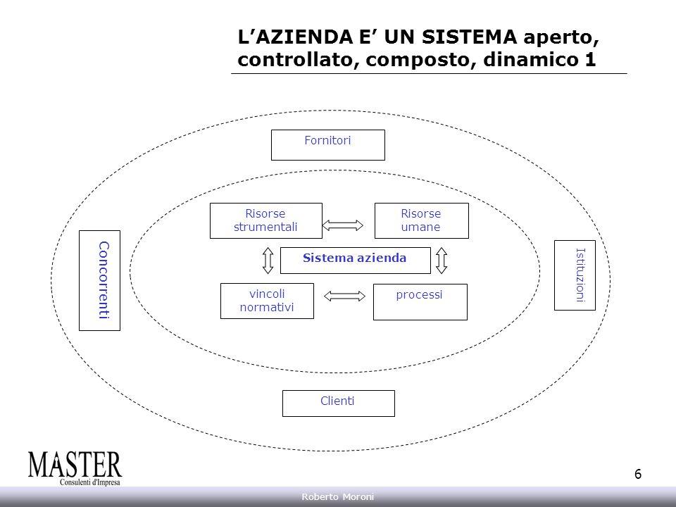 Annarita Gelasio Roberto Moroni 6 LAZIENDA E UN SISTEMA aperto, controllato, composto, dinamico 1 Fornitori Sistema azienda Risorse strumentali Risors