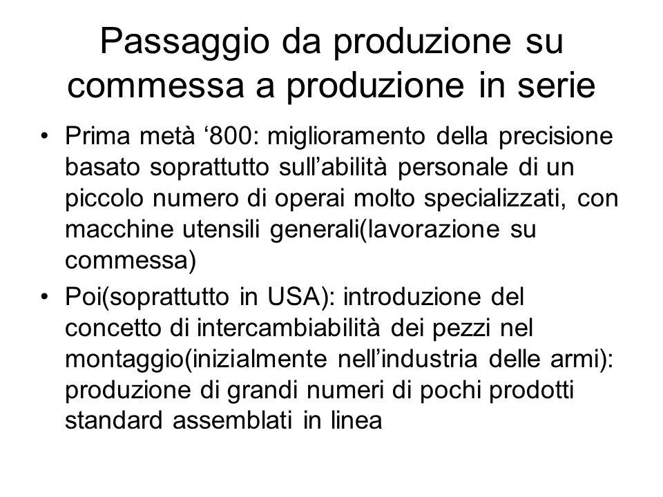 Passaggio da produzione su commessa a produzione in serie Prima metà 800: miglioramento della precisione basato soprattutto sullabilità personale di u