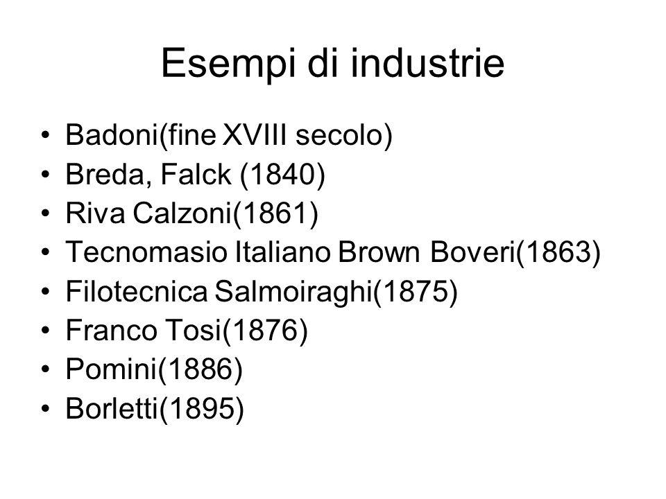 Esempi di industrie Badoni(fine XVIII secolo) Breda, Falck (1840) Riva Calzoni(1861) Tecnomasio Italiano Brown Boveri(1863) Filotecnica Salmoiraghi(18