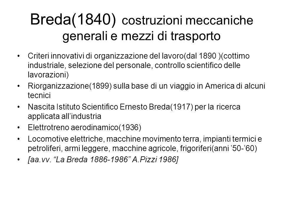 Breda(1840) costruzioni meccaniche generali e mezzi di trasporto Criteri innovativi di organizzazione del lavoro(dal 1890 )(cottimo industriale, selez