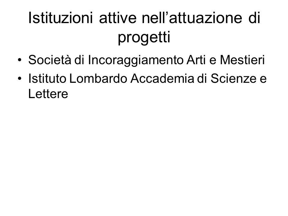 Istituzioni attive nellattuazione di progetti Società di Incoraggiamento Arti e Mestieri Istituto Lombardo Accademia di Scienze e Lettere