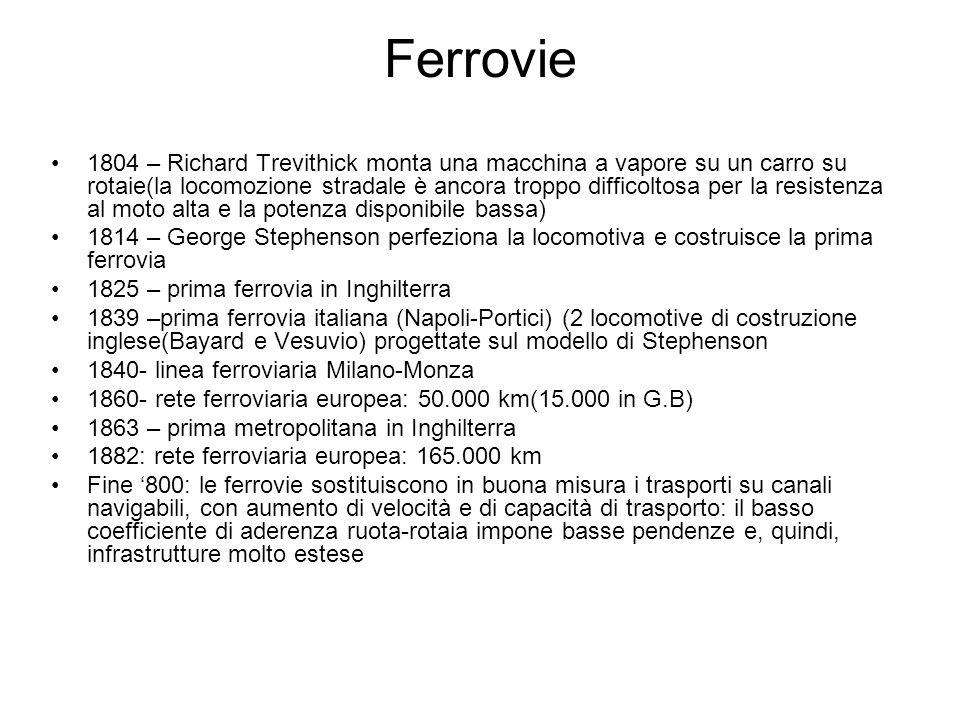 Ferrovie 1804 – Richard Trevithick monta una macchina a vapore su un carro su rotaie(la locomozione stradale è ancora troppo difficoltosa per la resis