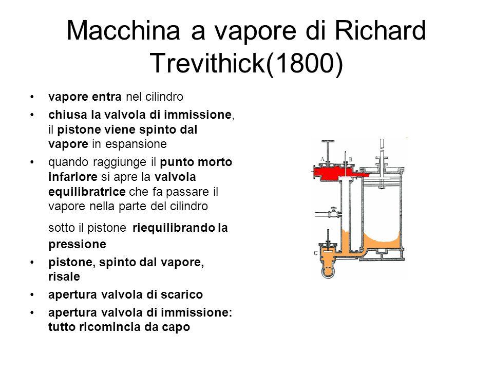 Macchina a vapore di Richard Trevithick(1800) vapore entra nel cilindro chiusa la valvola di immissione, il pistone viene spinto dal vapore in espansi