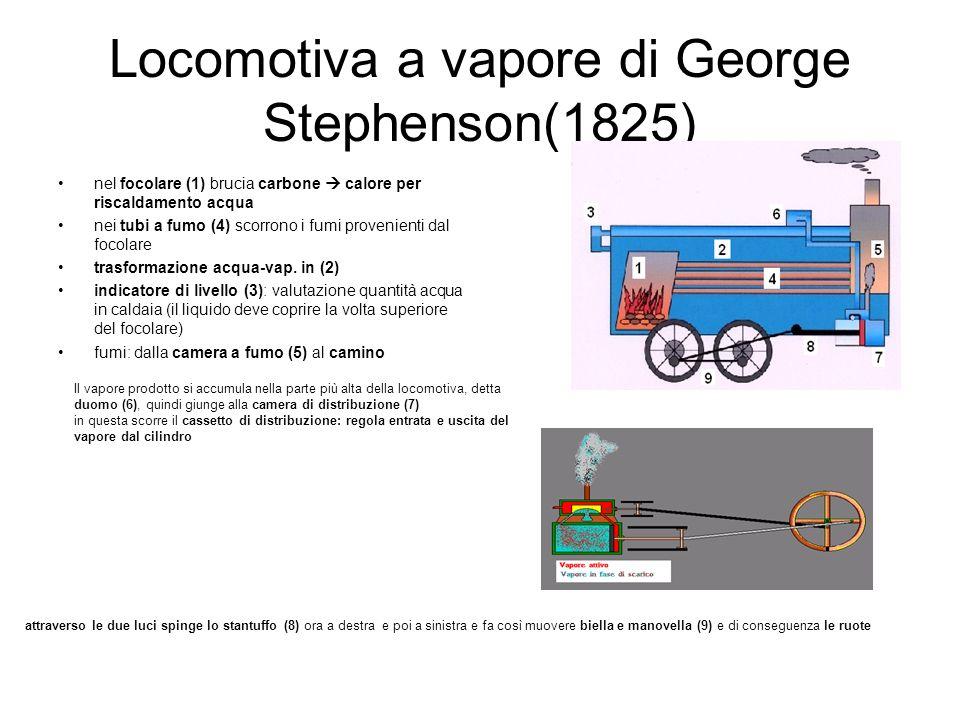 Locomotiva a vapore di George Stephenson(1825) nel focolare (1) brucia carbone calore per riscaldamento acqua nei tubi a fumo (4) scorrono i fumi prov