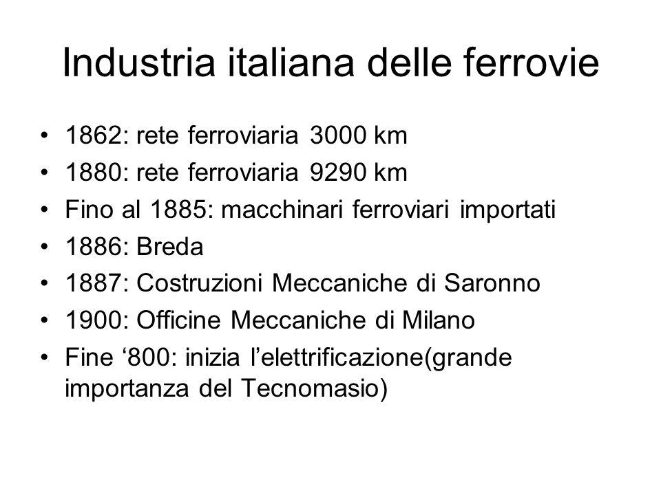 Industria italiana delle ferrovie 1862: rete ferroviaria 3000 km 1880: rete ferroviaria 9290 km Fino al 1885: macchinari ferroviari importati 1886: Br