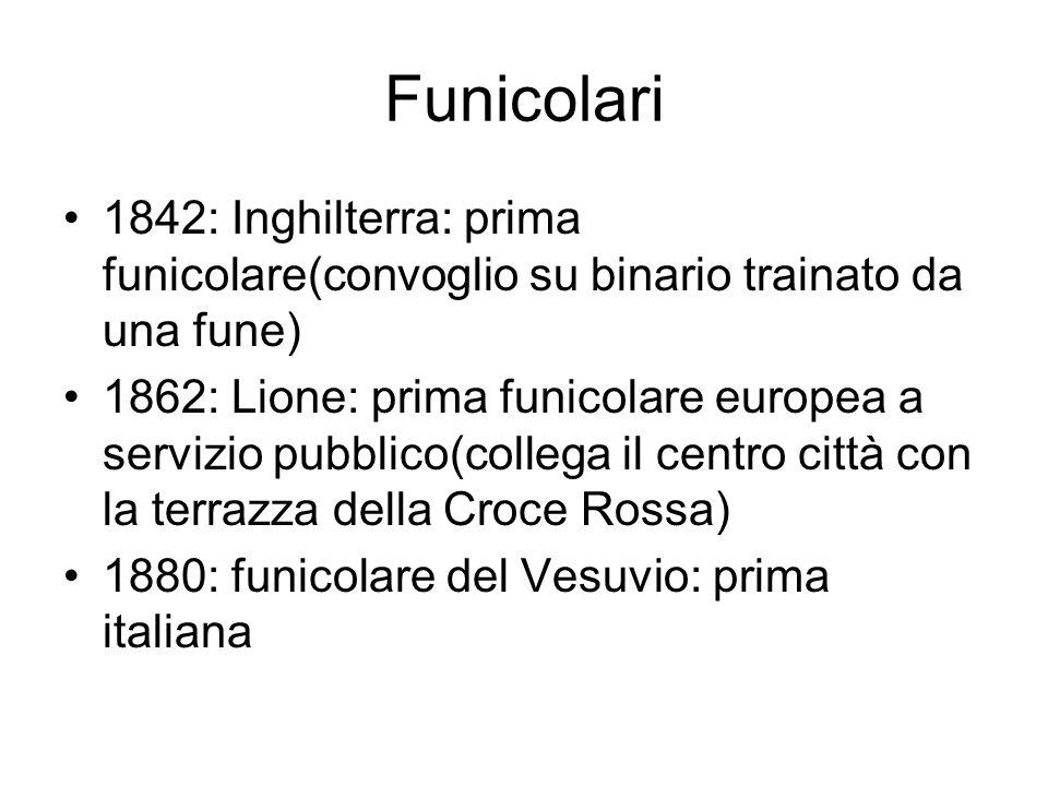 Funicolari 1842: Inghilterra: prima funicolare(convoglio su binario trainato da una fune) 1862: Lione: prima funicolare europea a servizio pubblico(co
