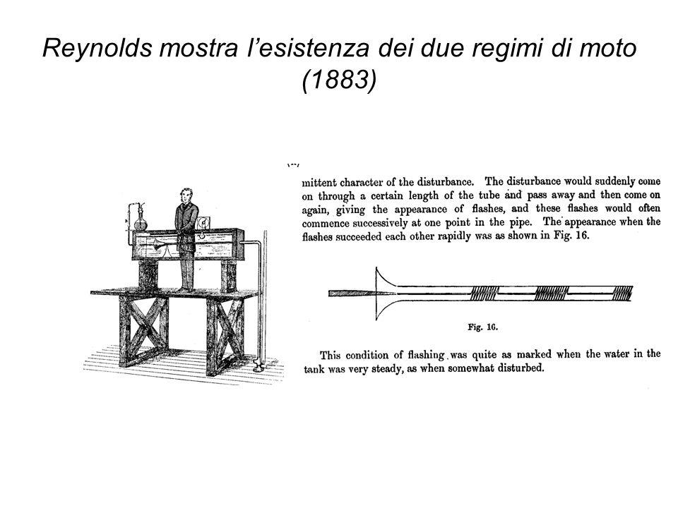 Reynolds mostra lesistenza dei due regimi di moto (1883)