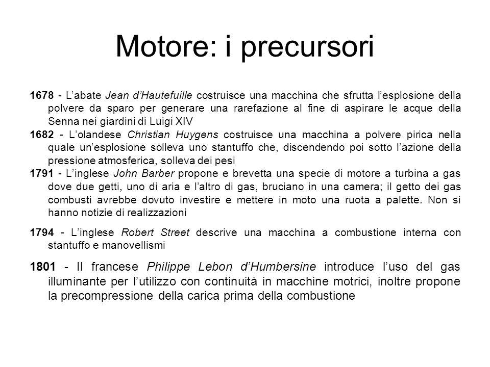 Motore: i precursori 1678 - Labate Jean dHautefuille costruisce una macchina che sfrutta lesplosione della polvere da sparo per generare una rarefazio