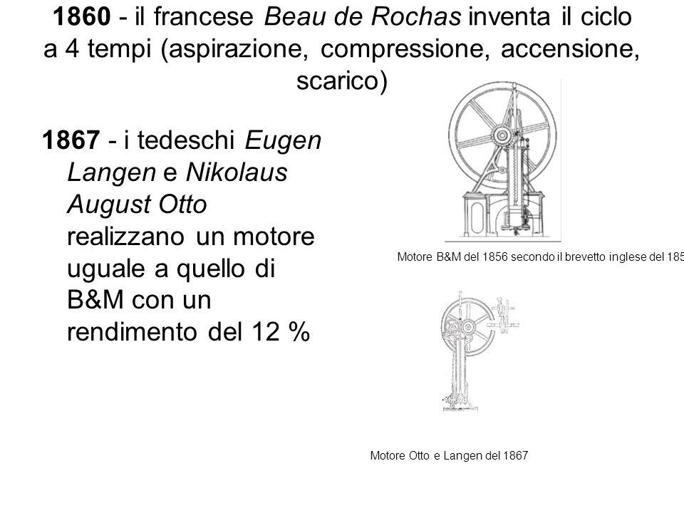Il Motore: gli sviluppi 1873 - linglese George Brayton realizza un motore che permetteva la completa espansione dei gas fino alla pressione atmosferica 1876 - Otto e Langen realizzano un motore basato sul ciclo termodinamico a 4 tempi studiato da De Rochas e ne costruiscono 35.000 esemplari