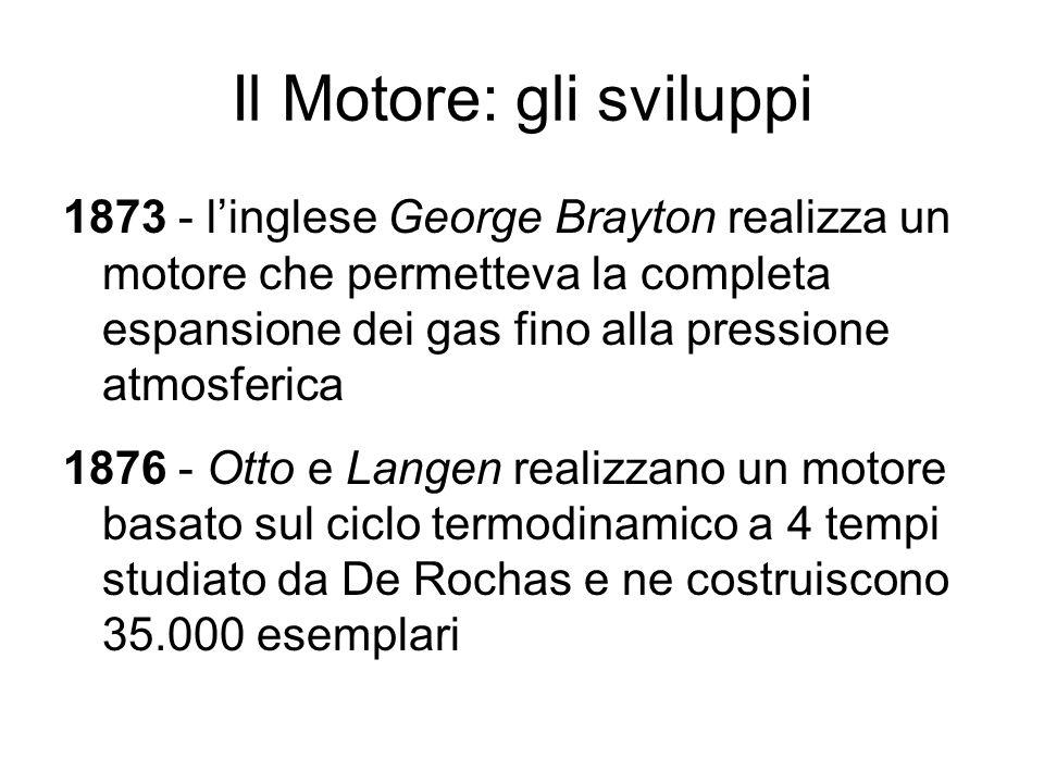Il Motore: gli sviluppi 1873 - linglese George Brayton realizza un motore che permetteva la completa espansione dei gas fino alla pressione atmosferic