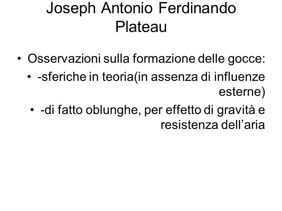Joseph Antonio Ferdinando Plateau Osservazioni sulla formazione delle gocce: -sferiche in teoria(in assenza di influenze esterne) -di fatto oblunghe,