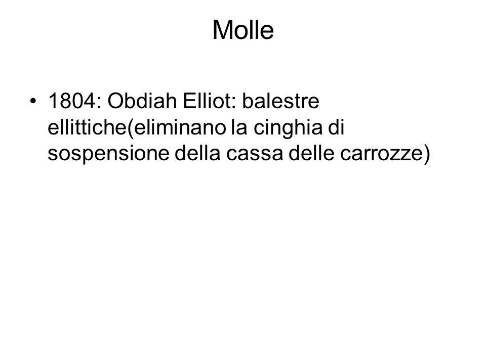 Molle 1804: Obdiah Elliot: balestre ellittiche(eliminano la cinghia di sospensione della cassa delle carrozze)