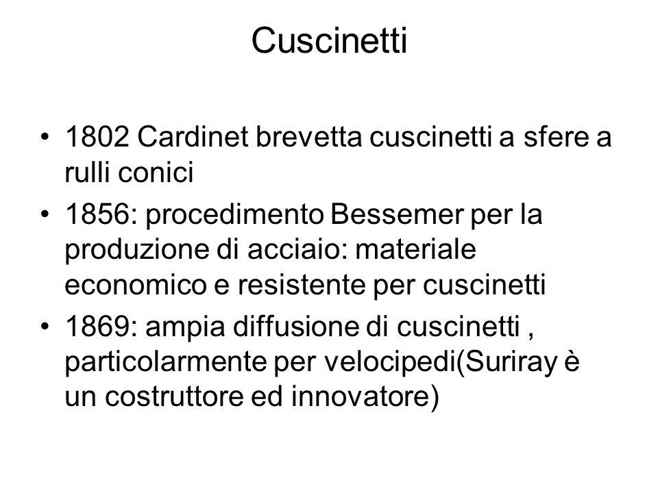 Cuscinetti 1802 Cardinet brevetta cuscinetti a sfere a rulli conici 1856: procedimento Bessemer per la produzione di acciaio: materiale economico e re